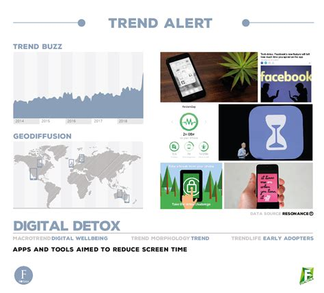Digital Detox Holidays by Fractals Trend Alert Digital Detox
