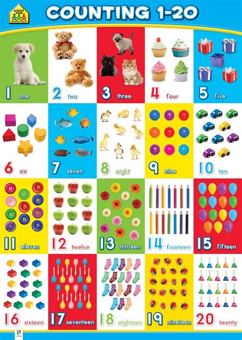 a numbers chart 1 20 is a very useful tool for teaching school zone wall chart counting 1 20 wall charts