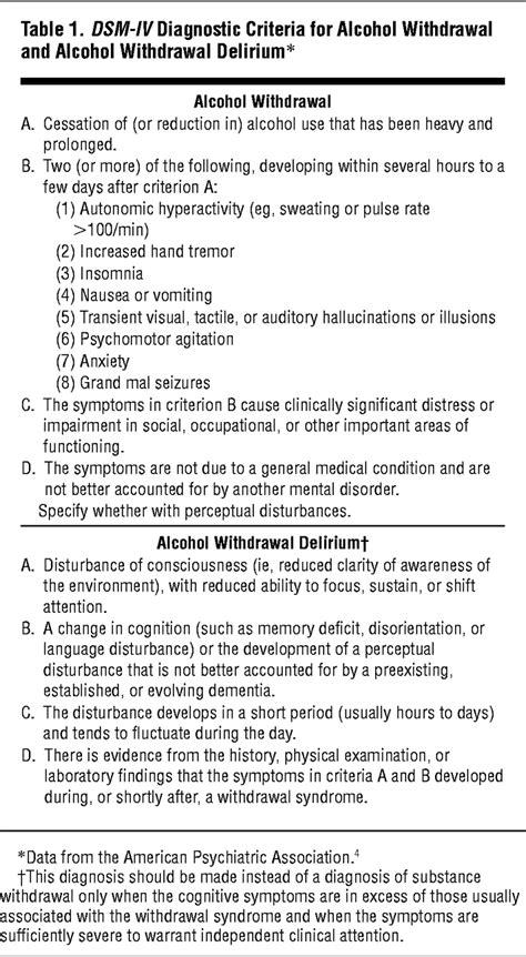 Management of Alcohol Withdrawal Delirium: An Evidence