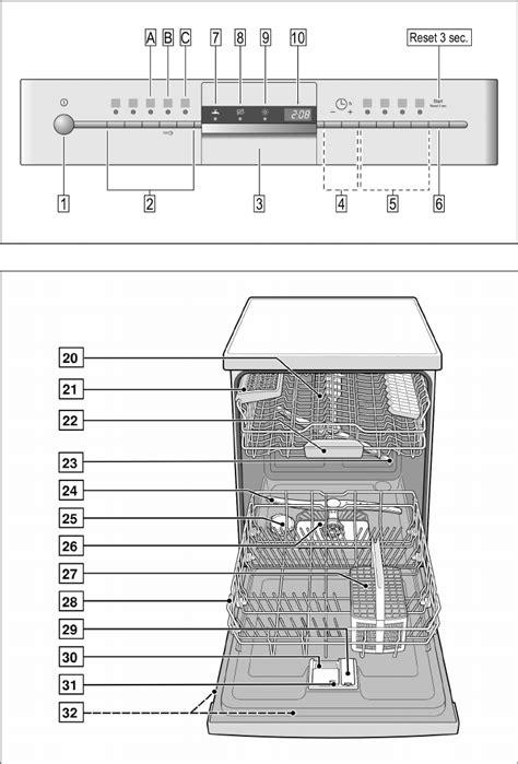 Spiegel An Raufasertapete Kleben by Siemens Geschirrsp 252 Ler Aquastop Bedienungsanleitung