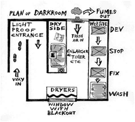 darkroom layout photography green er photography setting up your darkroom