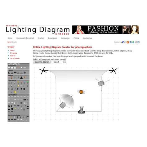 lighting diagram creator portrait lighting diagrams