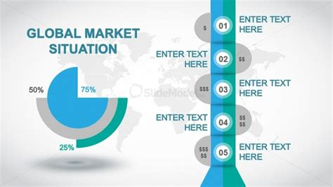 business idea presentation template global market situation slide design with chart timeline