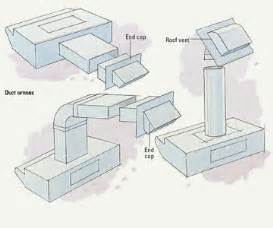 Delightful How To Install Kitchen Hood Vent Part   4: Delightful How To Install Kitchen Hood Vent Design Inspirations
