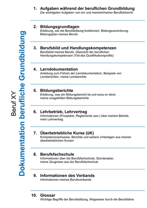 Word Vorlage Wegweiser Berufsbildung Ch