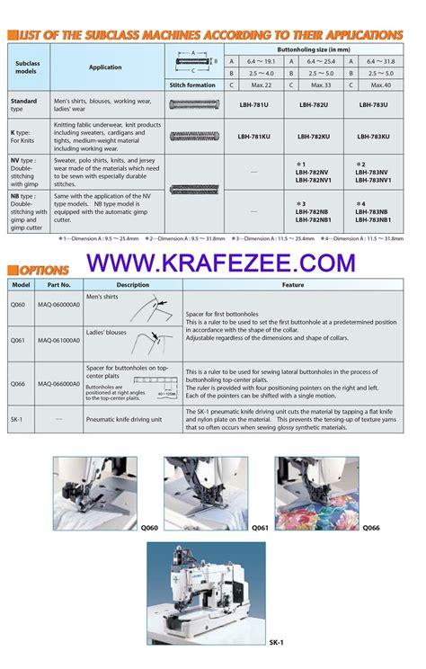 Mesin Jahit Lubang Butang Industri industrial buttonhole sewing machine mesin jahit