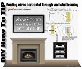 how to hide tv wires brick fireplace powerbridge installation above fireplace of on wall