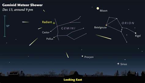December Meteor Shower by Strange And Amazing Sky Phenomena Strange Sounds