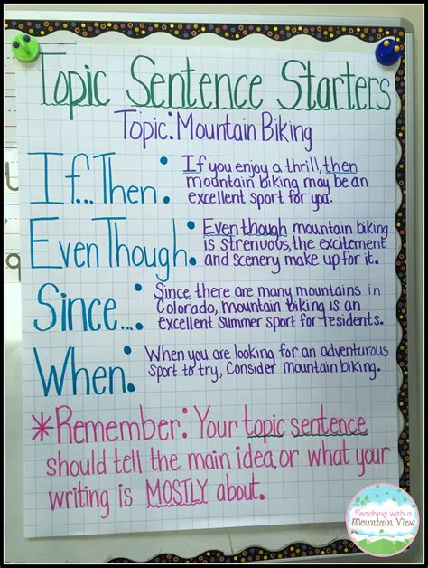 How To Make A Topic Sentence For A Research Paper - teaching with a mountain view october 2015