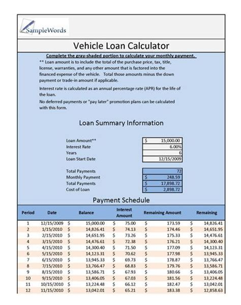 vehicle loan amortization table 17 best images about business forms on project