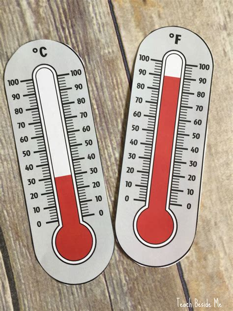 Paper Thermometer Craft - thermometer math temperature conversions teach beside me