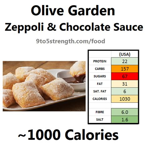About Nutritional Facts Of Olives Chocolate Lab How Sinful Is That Breadstick Olive Garden How Many Calories In Olive Garden