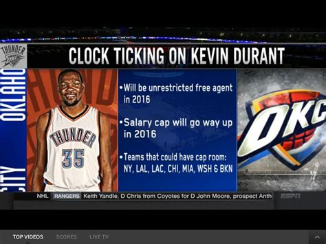 What Is Free Agency Mba by Espn Reminding Everyone That Kevin Durant Is A Free