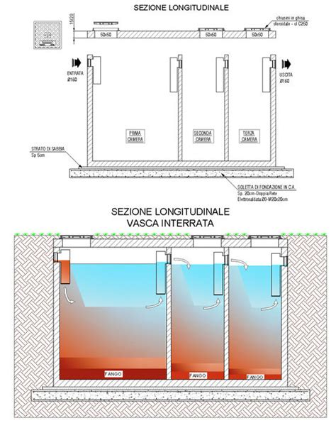 vasca settica vasca settica eurostrutture depurazione acque