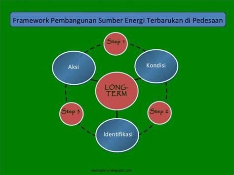 Pembangunan Masyarakat Pedesaan pembangunan sumber energi terbarukan di pedesaan