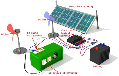 what is standalone solar electric system