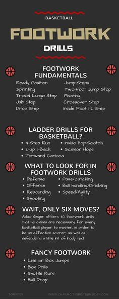 Basketball Workouts At Home 1000 Ideas About Basketball Shooting On
