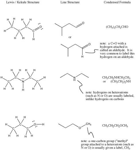 Chem Structure Drawer by Line Drawings