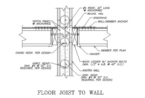 joist section drawings