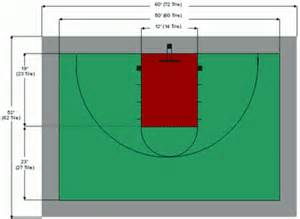 Gallery for gt backyard basketball court dimensions half court