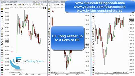 live futures trading room live futures trading room live futures trading room live