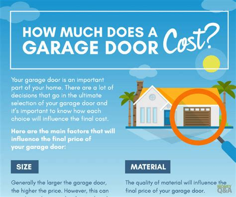 How Much Does A Garage Cost by How Much Does A New Garage Door Cost Check Out These Factors