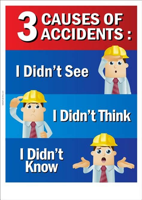 Free Kitchen Posters occupational safety poster 3 causes of accidents safety