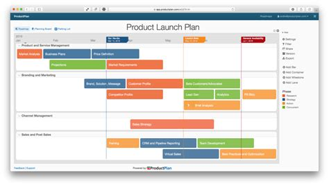 product launch strategy template product launch plan