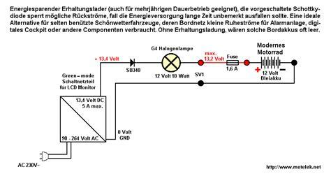 Motorrad Richtig Schalten by Wergerne Selber L 246 Tet Und Deshalb Kostenlose Aber