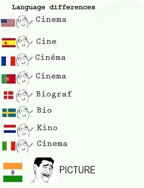 Language Differences Meme - language differences meme 28 images language