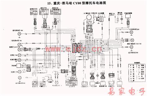 yamaha tzm wiring diagram www 123wiringdiagram