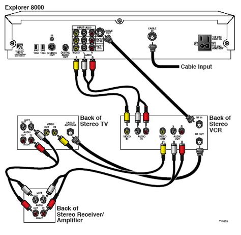 dvd to tv hookup diagrams dvd wiring diagram and circuit