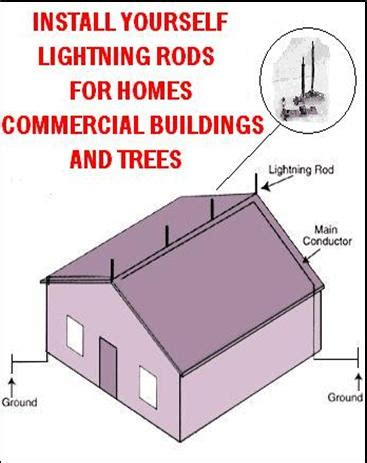 Lightning For Home Home Lightning Rod Parts And Protection