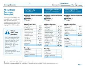 summary of benefits and coverage template health care voice