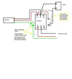 i a 240 volt single phase generator to run a 3 wire 4 with ground single phase here