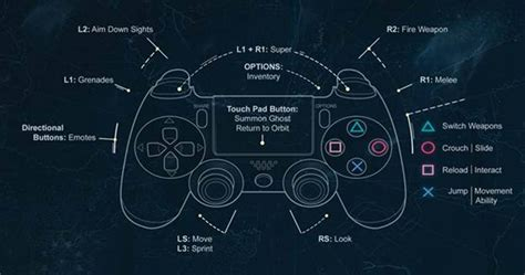 Sony Playstation Ps4 Destiny 2 R3 destiny news sony and bungie collaborated on the