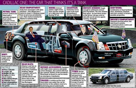 Harga Secret Di Amerika mobil dan hp presiden amerika obama mirzafairil s