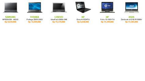 Daftar Meja Komputer Terbaru daftar harga komputer terbaru 2012