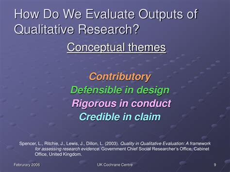 qualitative research developing themes ppt systematic reviews of qualitative literature