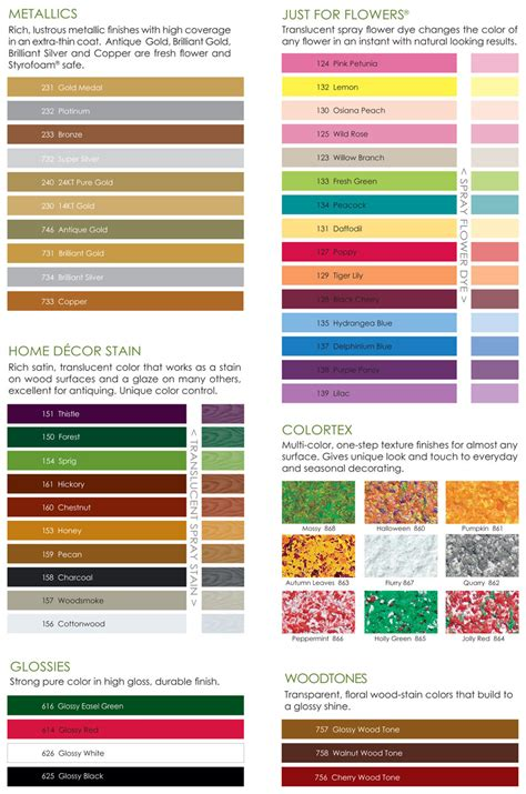 master color chart butterfield uni mix integral concrete color chart master sted ratelco