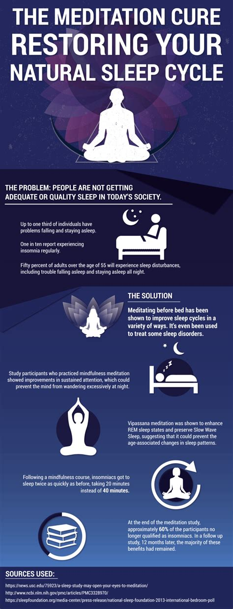 meditation before bed supercharge your sleep by meditating before bed