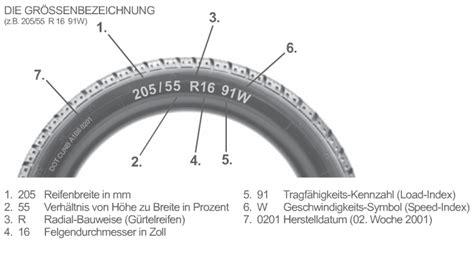 Motorradreifen Produktionsdatum by Reifenkennzeichnungen Reifen G 252 Nstig Kaufen