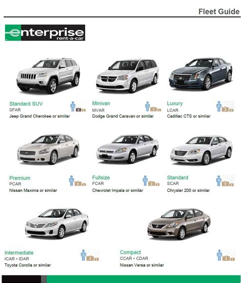 Enterprise Car Types Usa by Rental Car Review 2017 Chevrolet Impala Teo Ifrim Medium