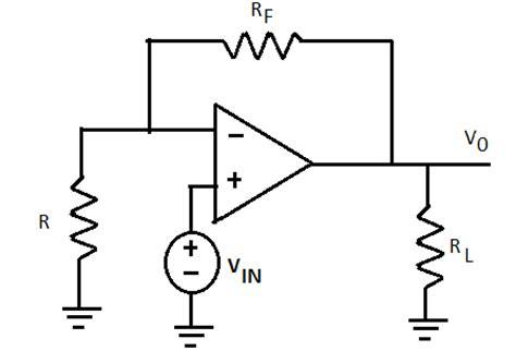 feedback resistor op how to identify the type of feedback in op s ece