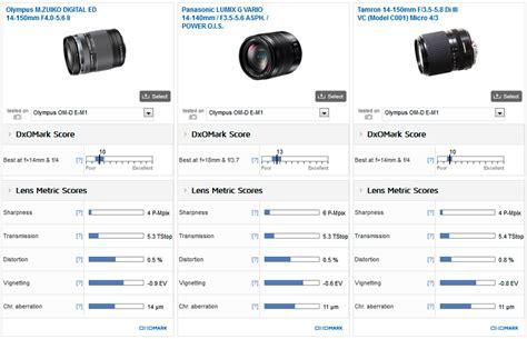 olympus m zuiko digital ed 14 150mm f4 0 5 6 ii lens