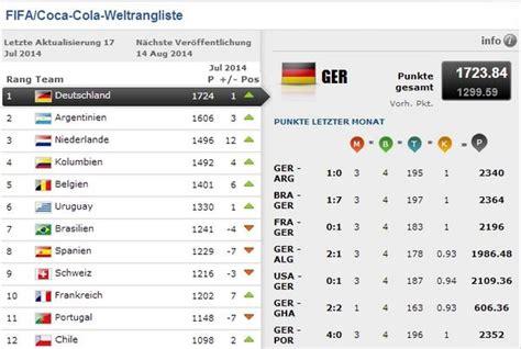 wm tabelle 2014 deutschland vs argentinien live im ticker finale fu 223