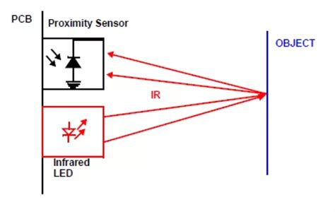 how does a motion sensor light switch work how do proximity sensors work quora