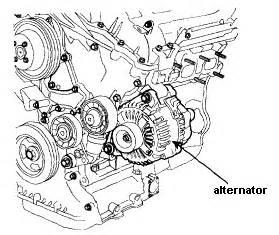2006 Hyundai Sonata Alternator Replacement For Alternator On 2006 Sonata