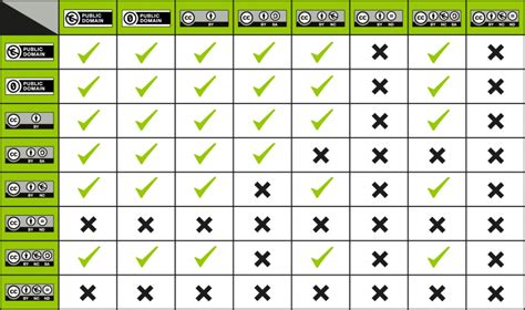 track lighting compatibility chart frequently asked questions cc wiki