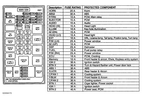 diagram 2007 kia sportage fuse box get free image about